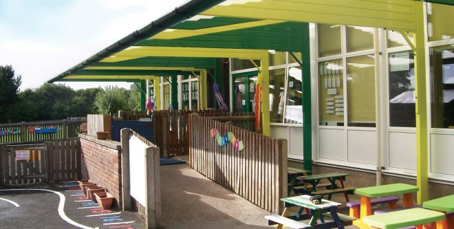 advantages of using school canopies in england readability