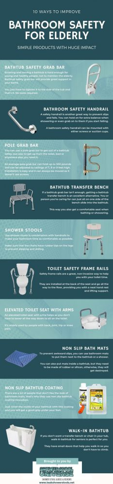 bathroom safety for elderly 10 easy ways to improve it