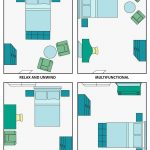 bedroom layout guide home inspiration pinterest bedroom