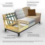 broyhill furniture eco friendly sustainable furniture wood
