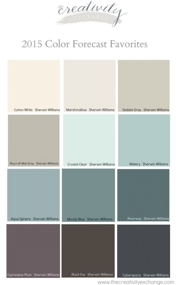 favorites from the 2015 paint color forecasts for the home