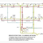 mobile home plumbing systems plumbing network diagrampdf