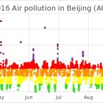 pollution in china wikiwand