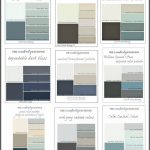 tips and tricks for choosing the perfect paint color wall